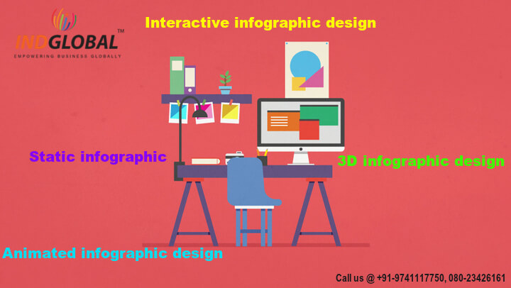 Attractive infographic design service